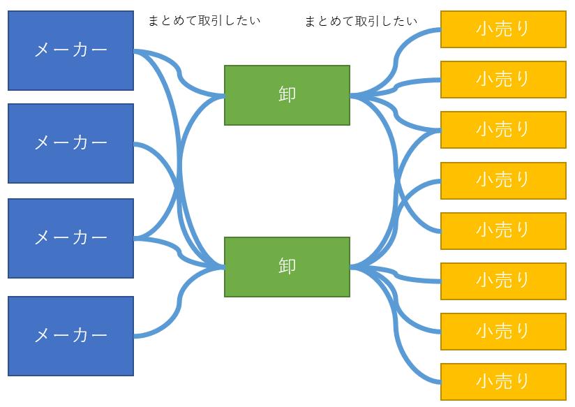 f:id:shigeo-t:20210727120152p:plain