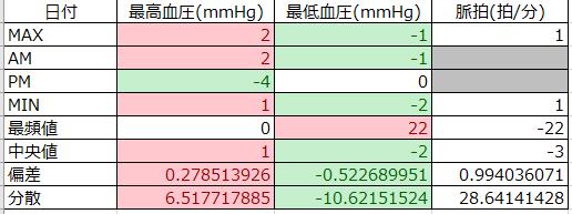 f:id:shigeo-t:20210801100420p:plain
