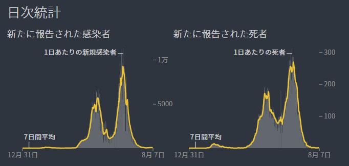 f:id:shigeo-t:20210809091337p:plain
