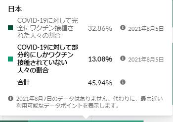 f:id:shigeo-t:20210809092736p:plain
