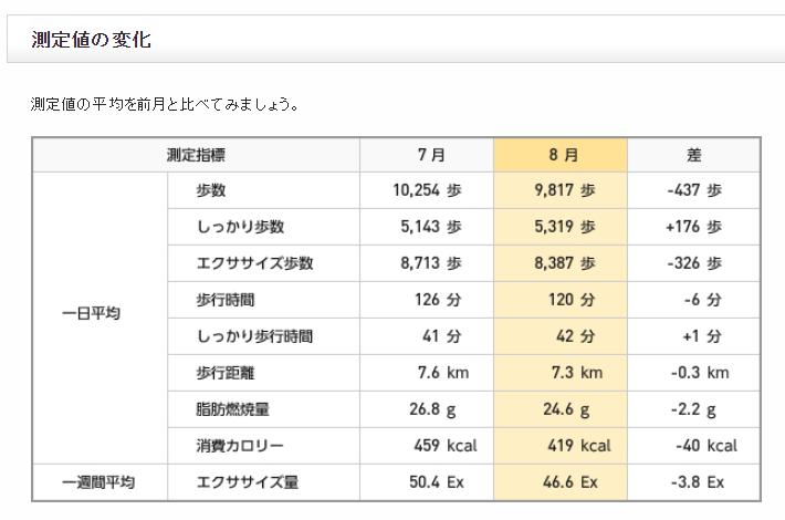 f:id:shigeo-t:20210905044549p:plain
