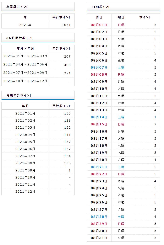 f:id:shigeo-t:20210905045006p:plain