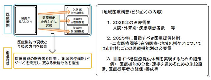 f:id:shigeo-t:20210916040804p:plain