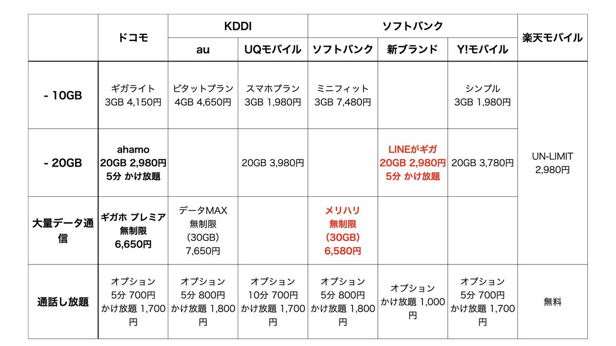 f:id:shigeru-i:20201222212305j:plain