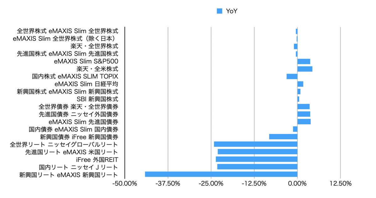 f:id:shigeru-i:20201224230022p:plain