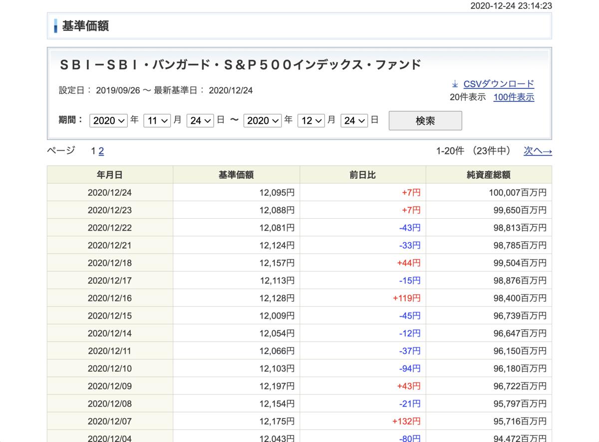 f:id:shigeru-i:20201224231446p:plain