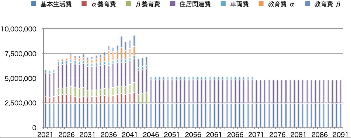 f:id:shigeru-i:20210109151225p:plain