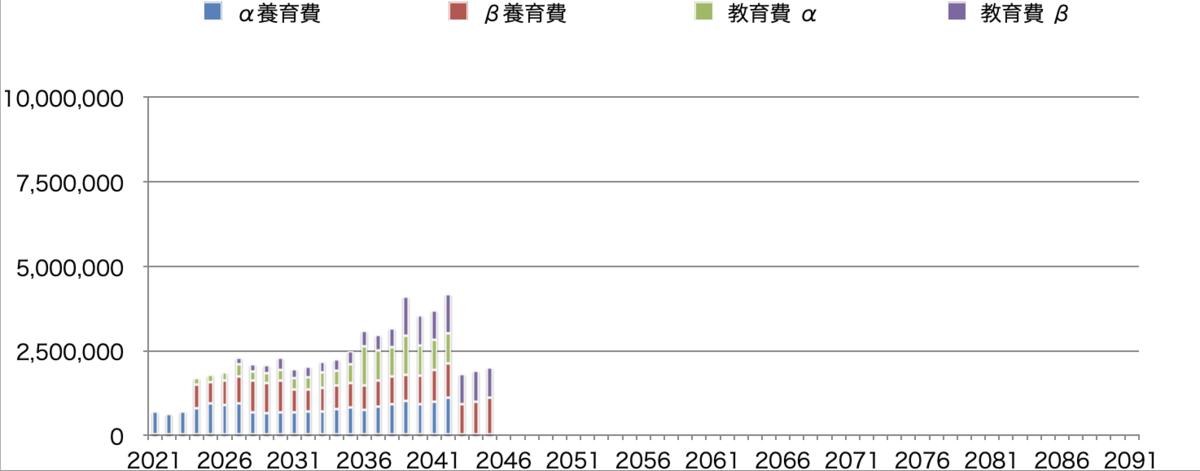 f:id:shigeru-i:20210109152248p:plain