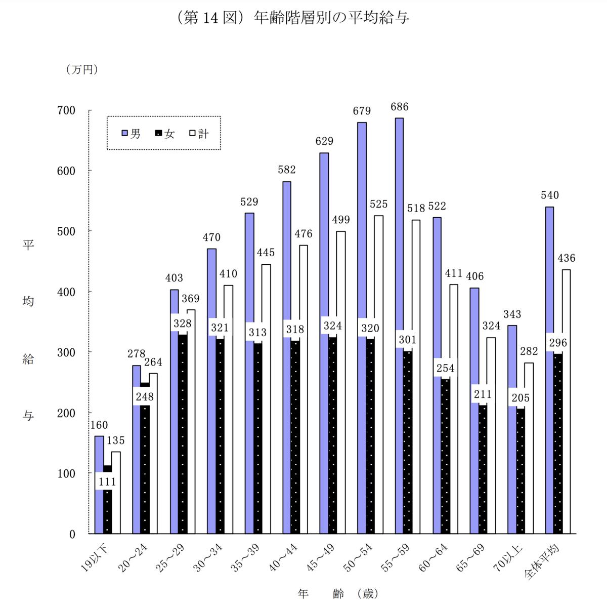 f:id:shigeru-i:20210109153334p:plain