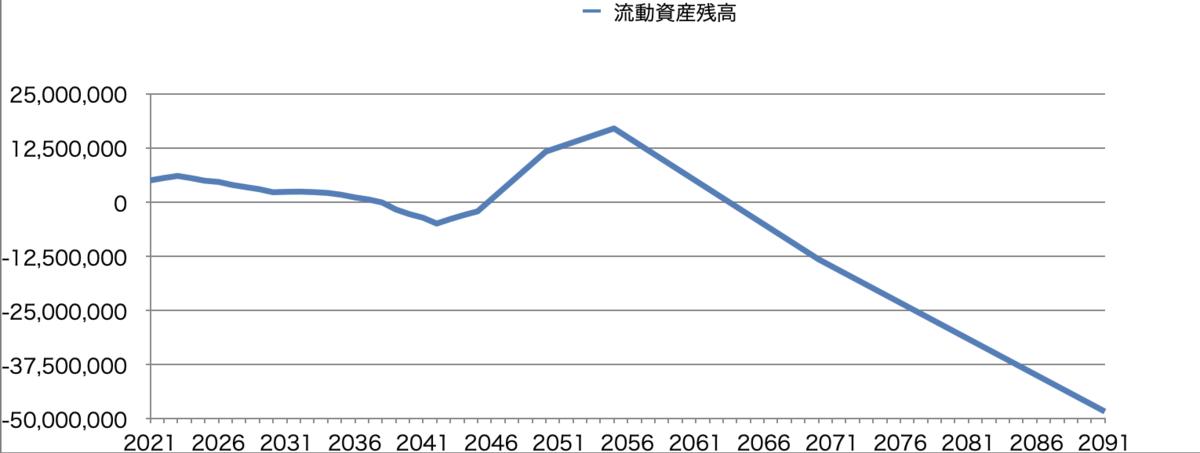 f:id:shigeru-i:20210109171009p:plain