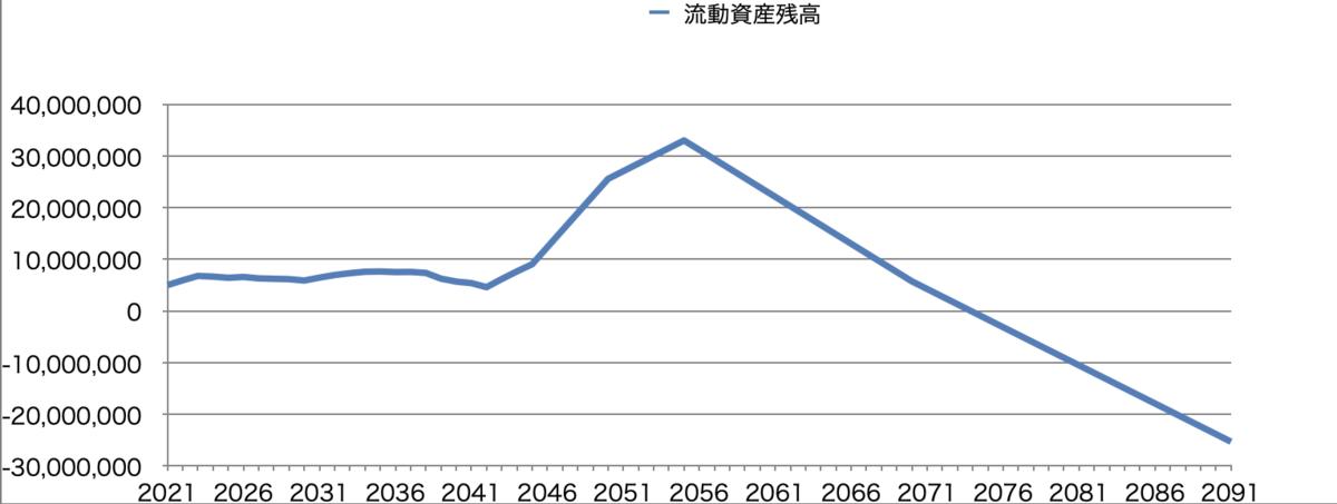f:id:shigeru-i:20210111021733p:plain