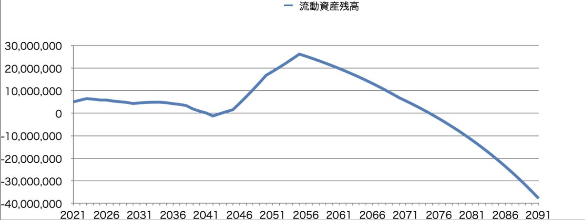 f:id:shigeru-i:20210111022133p:plain