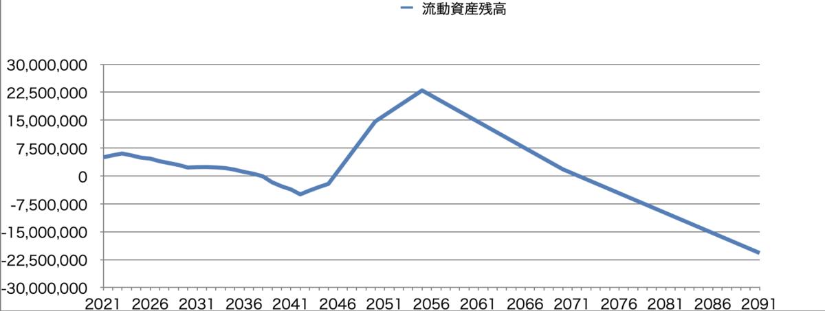f:id:shigeru-i:20210111022407p:plain