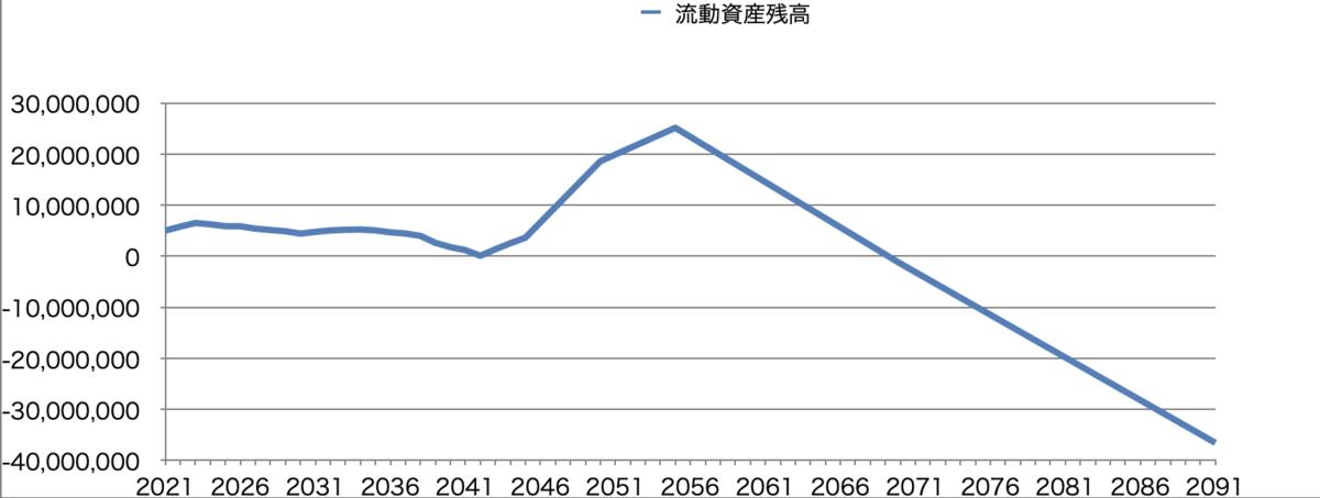 f:id:shigeru-i:20210111022756p:plain