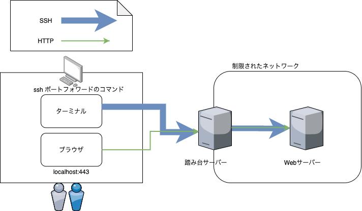 f:id:shigeru-mokicks:20200320140604p:plain