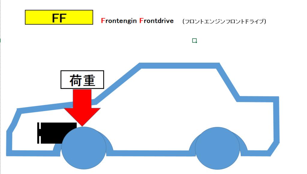 f:id:shigeru0214jp:20160130083608p:plain
