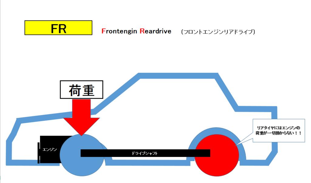 f:id:shigeru0214jp:20160130104831p:plain