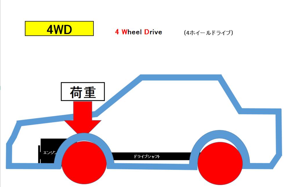 f:id:shigeru0214jp:20160201085549p:plain