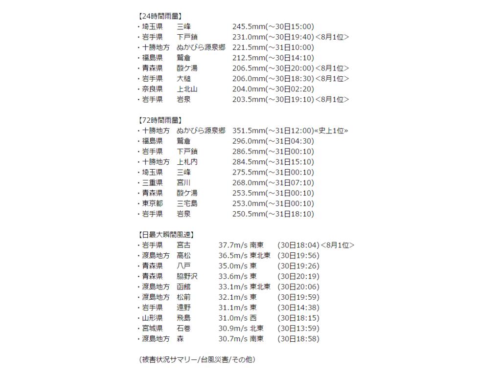 f:id:shigeru0214jp:20160901220807p:plain