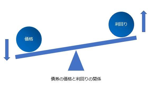 f:id:shigeru_sato:20180610164056p:plain