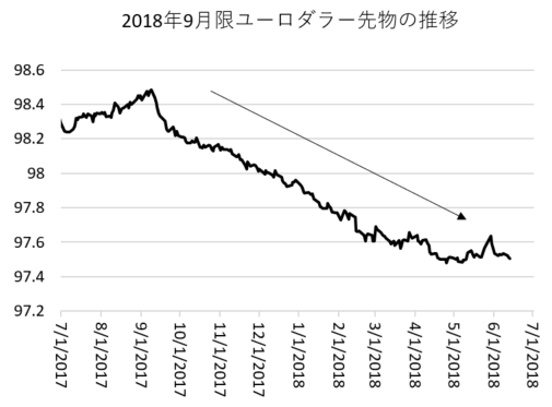 f:id:shigeru_sato:20180613212400p:plain