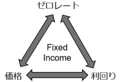 f:id:shigeru_sato:20180615155003p:plain
