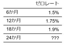 f:id:shigeru_sato:20180615170844p:plain