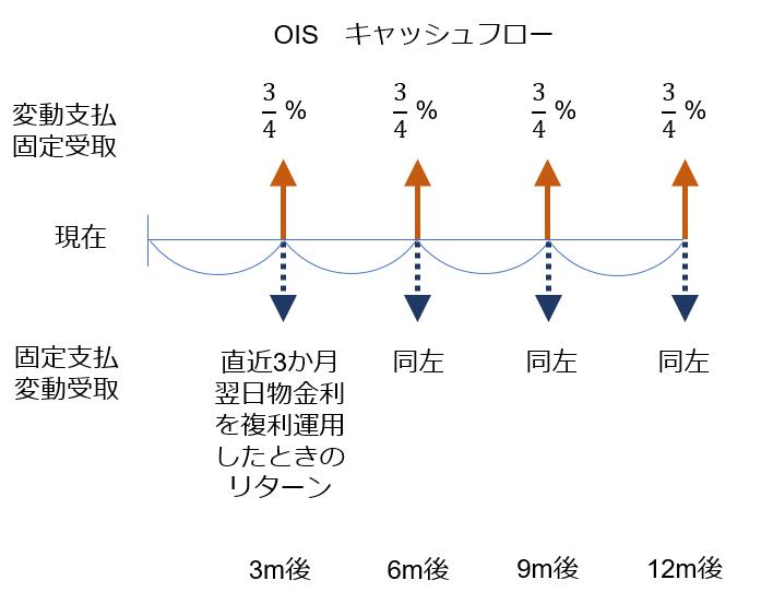 f:id:shigeru_sato:20180617135516p:plain