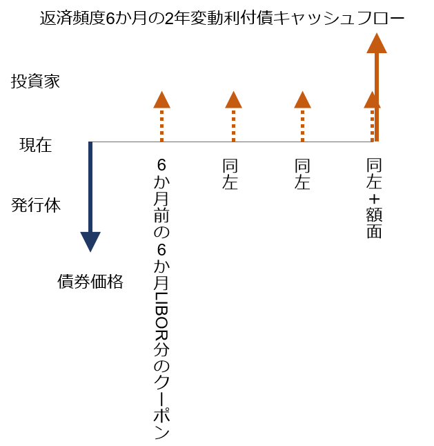 f:id:shigeru_sato:20180617140208p:plain