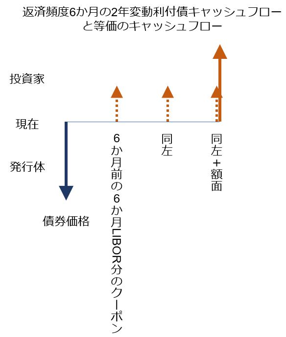 f:id:shigeru_sato:20180617140346p:plain