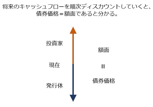 f:id:shigeru_sato:20180617140515p:plain