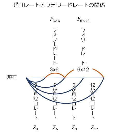 f:id:shigeru_sato:20180617155307p:plain