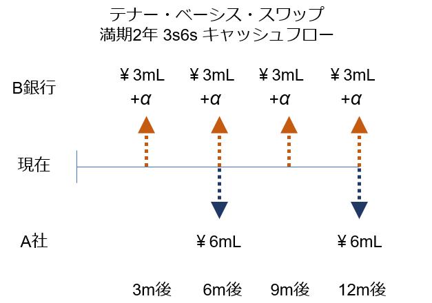 f:id:shigeru_sato:20180617213822p:plain