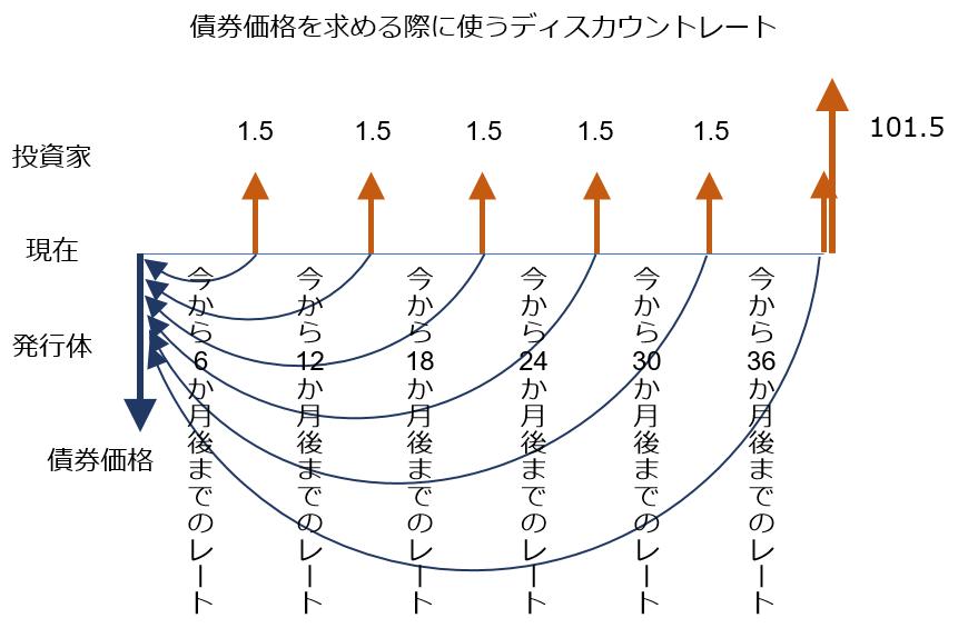 f:id:shigeru_sato:20180617222302p:plain