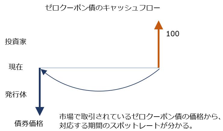 f:id:shigeru_sato:20180617222815p:plain