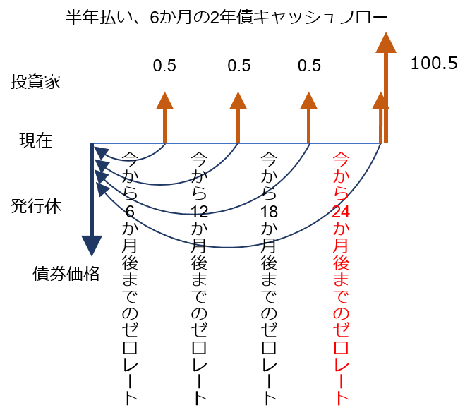 f:id:shigeru_sato:20180617223033p:plain