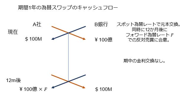 f:id:shigeru_sato:20180618180629p:plain
