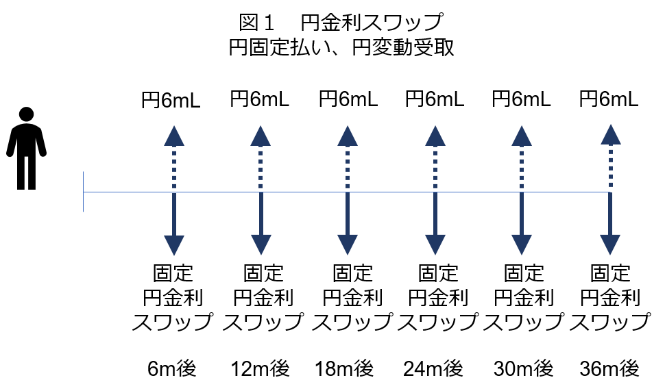 f:id:shigeru_sato:20180619010527p:plain