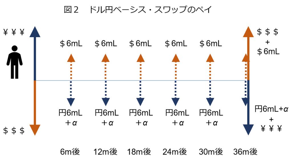 f:id:shigeru_sato:20180619010555p:plain