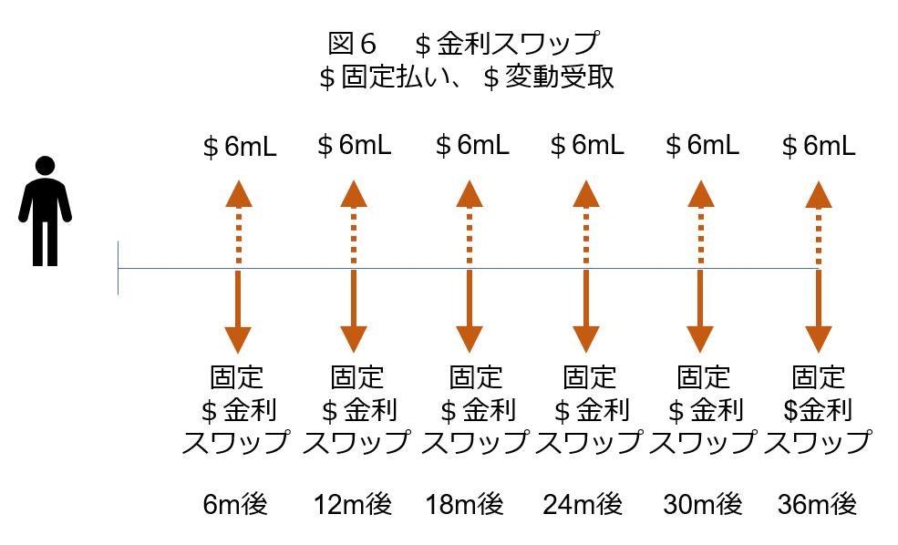 f:id:shigeru_sato:20180619010847p:plain