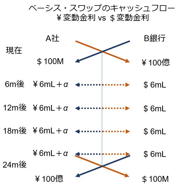 f:id:shigeru_sato:20180619011527p:plain
