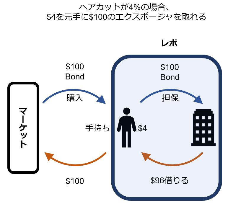 f:id:shigeru_sato:20180624221429p:plain