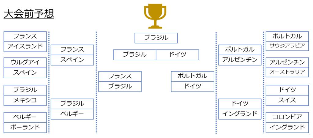 f:id:shigeru_sato:20180627200013p:plain
