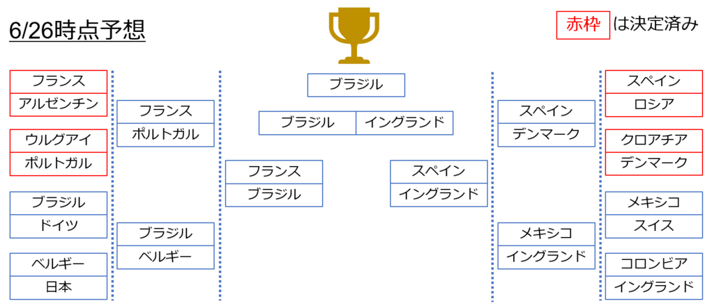 f:id:shigeru_sato:20180627200307p:plain