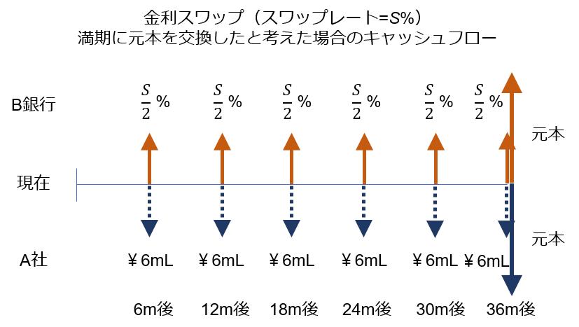 f:id:shigeru_sato:20180630165633p:plain