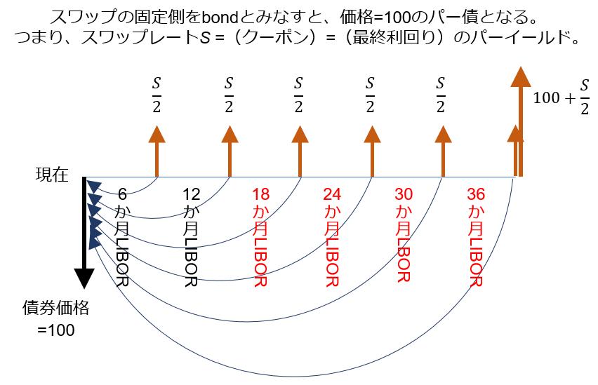 f:id:shigeru_sato:20180630170725p:plain