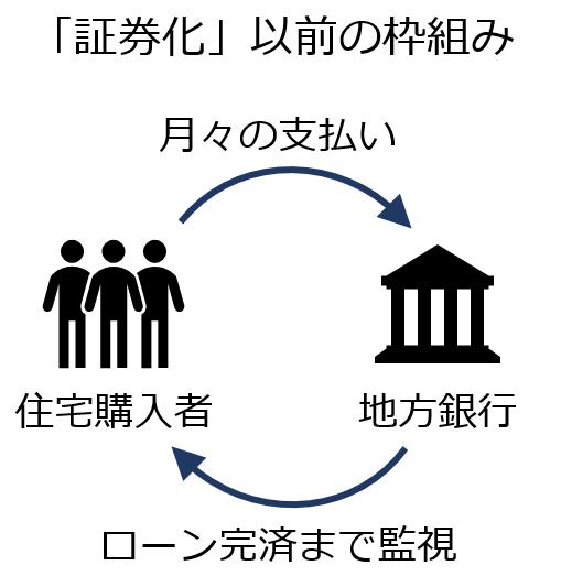 f:id:shigeru_sato:20180703002536p:plain