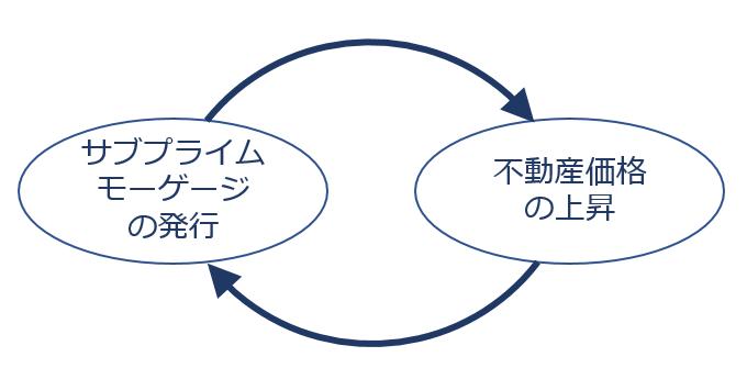 f:id:shigeru_sato:20180703005924p:plain