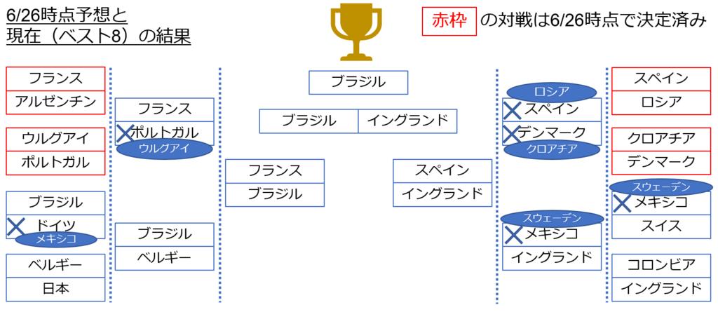 f:id:shigeru_sato:20180704201509p:plain