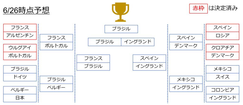 f:id:shigeru_sato:20180705105322p:plain